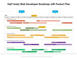 Half Yearly Web Developer Roadmap With Product Plan