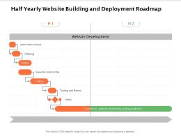 Half Yearly Website Building And Deployment Roadmap