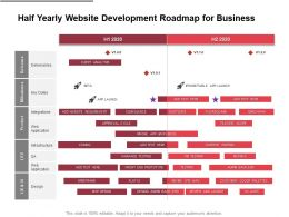 Half Yearly Website Development Roadmap For Business