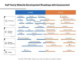 Half Yearly Website Development Roadmap With Assessment