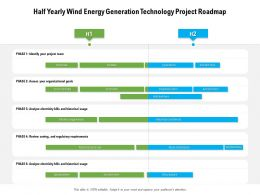 Half Yearly Wind Energy Generation Technology Project Roadmap