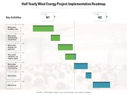 Half Yearly Wind Energy Project Implementation Roadmap
