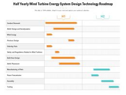 Half Yearly Wind Turbine Energy System Design Technology Roadmap