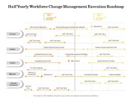 Half Yearly Workforce Change Management Execution Roadmap
