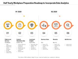 Half Yearly Workplace Preparation Roadmap To Incorporate Data Analytics
