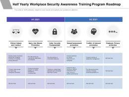 Half Yearly Workplace Security Awareness Training Program Roadmap