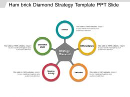 Ham Brick Diamond Strategy Template Ppt Slide