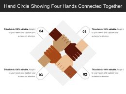 Hand Circle Showing Four Hands Connected Together
