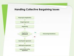Handling Collective Bargaining Issues Overcoming Breakdowns Ppt Presentation Tips