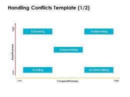 Handling Conflicts Collaborating Ppt Powerpoint Presentation Model Tips