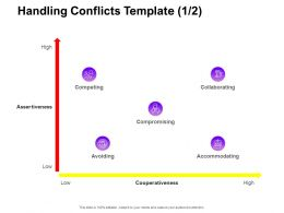 Handling Conflicts Competing Ppt Powerpoint Presentation Outline Aids