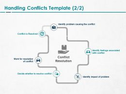 Handling Conflicts Resolution Ppt Powerpoint Presentation Gallery