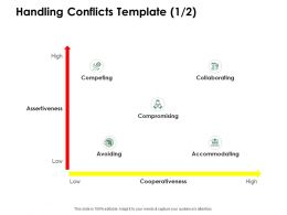Handling Conflicts Template Assertiveness Ppt Powerpoint Presentation Ideas Influencers