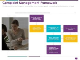 Handling Customer Queries Complaint Management Improving Quality Ppt Slides