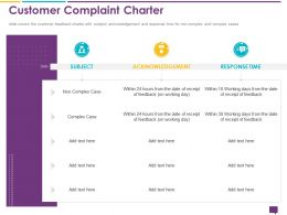 Handling Customer Queries Customer Complaint Charter Acknowledgement Ppts Slides
