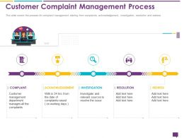 Handling Customer Queries Customer Management Process Investigation Ppts Portfolio
