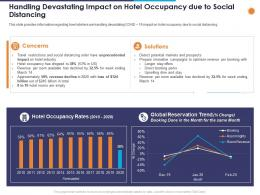 Handling Devastating Impact On Hotel Occupancy Due To Social Distancing Ppt Powerpoint Slide