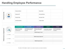 Handling Employee Performance Action Plan Ppt Powerpoint Presentation Show