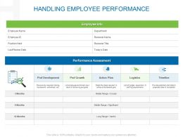 Handling Employee Performance Ppt Powerpoint Presentation Slide