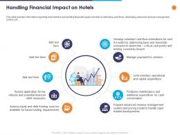 Handling Financial Impact On Hotels Ppt Powerpoint Presentation Slides Icons