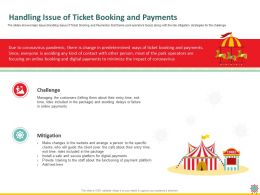Handling Issue Of Ticket Booking And Payments Rides Ppt Powerpoint Presentation File Skills