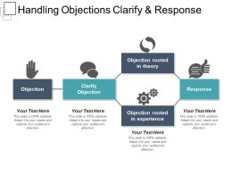 Handling Objections Clarify And Response