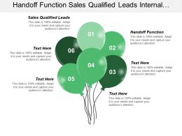 Handoff Function Sales Qualified Leads Internal Secondary Data