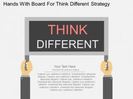 Hands With Board For Think Different Strategy Flat Powerpoint Design