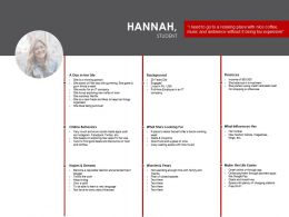 Hannah Student Behaviors Ppt Powerpoint Presentation Slides Information