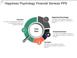 Happiness Psychology Financial Services Pps Stock Computer Security Cpb