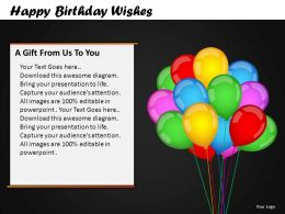 Happy Birthday Wishes Powerpoint Presentation Slides DB