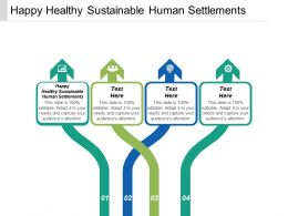 Happy Healthy Sustainable Human Settlements Ppt Powerpoint Presentation Icon Background Images Cpb