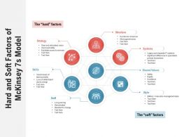 Hard And Soft Factors Of Mckinsey 7s Model