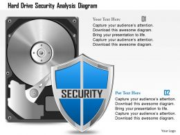 Hard Drive Security Analysis Diagram Ppt Slides