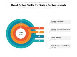 Hard Sales Skills For Sales Professionals