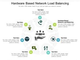 Hardware Based Network Load Balancing Ppt Powerpoint Presentation Icon Example File Cpb