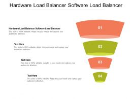Hardware Load Balancer Software Load Balancer Ppt Powerpoint Presentation Professional Cpb