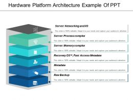 Hardware Platform Architecture Example Of Ppt