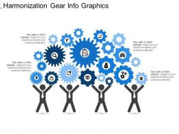 Harmonization Gear Info Graphics