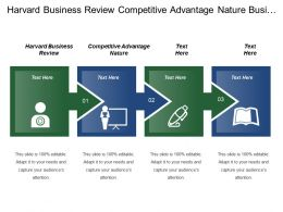 Harvard Business Review Competitive Advantage Nature Business Partnership