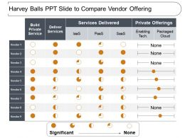 harvey_balls_ppt_slide_to_compare_vendor_offering_Slide01