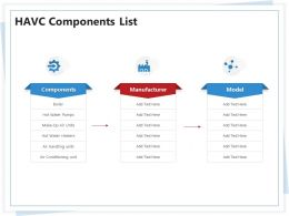 HAVC Components List Ppt Powerpoint Presentation Styles Example
