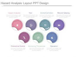 Hazard Analysis Layout Ppt Design