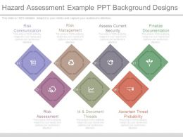 Hazard Assessment Example Ppt Background Designs