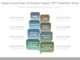 Hazard Control Bow Tie Process Diagram Ppt Powerpoint Slides