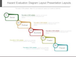 Hazard Evaluation Diagram Layout Presentation Layouts