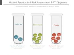 Hazard Factors And Risk Assessment Ppt Diagrams