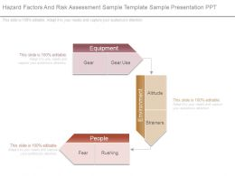 Hazard Factors And Risk Assessment Sample Template Sample Presentation Ppt