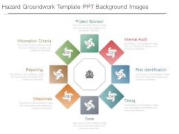 Hazard Groundwork Template Ppt Background Images