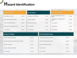 Hazard Identification Environment Facilities Ppt Powerpoint Presentation Icon Layouts